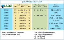 fpga board kintex ultrascale - Jade selection chart