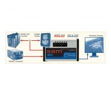 conversion arinc 818 module stand alone - samdiagram